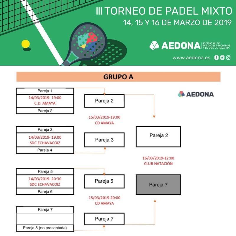 Cuadro resultados III Torneo Padel Mixto AEDONA Grupo A