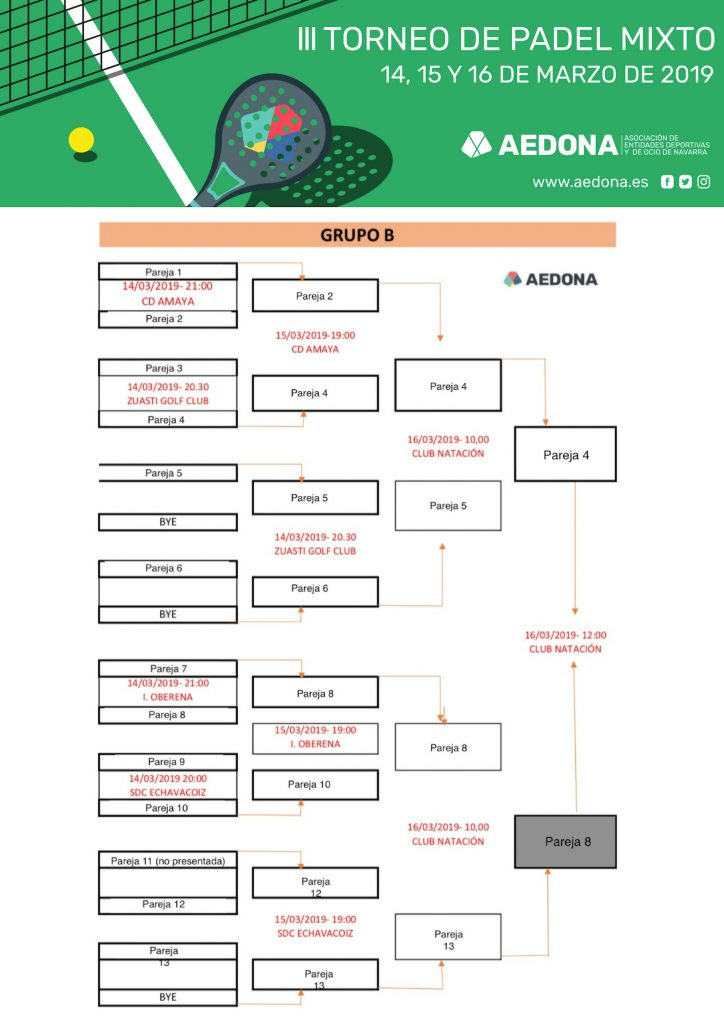 Cuadro resultados III Torneo Padel Mixto AEDONA Grupo B
